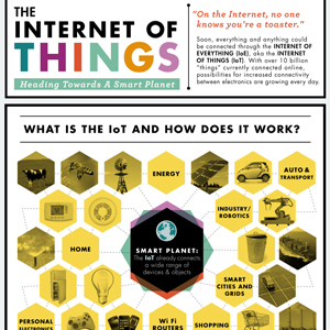 Internet_of_Everything-thumb